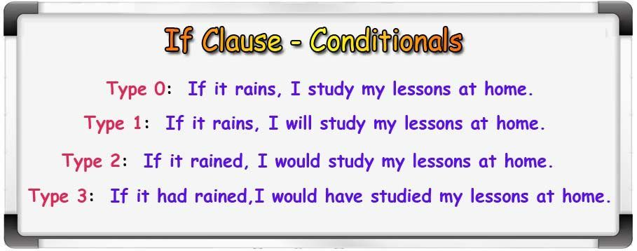 if clauses Learn english grammar - the use of clauses in english for example: the door opened because the man pushed it dependent clauses can be nominal, adverbial or adjectival a nominal clause (noun clause) functions like a noun or noun phrase.
