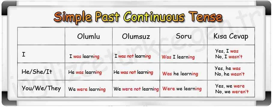 simple past continuous tense